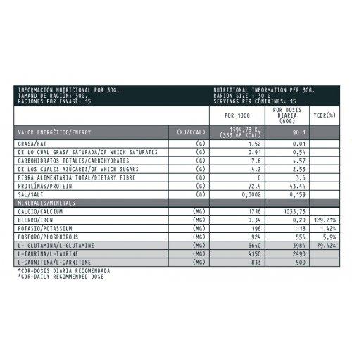 PFTL - Prolibra 500 g Choco Naranja