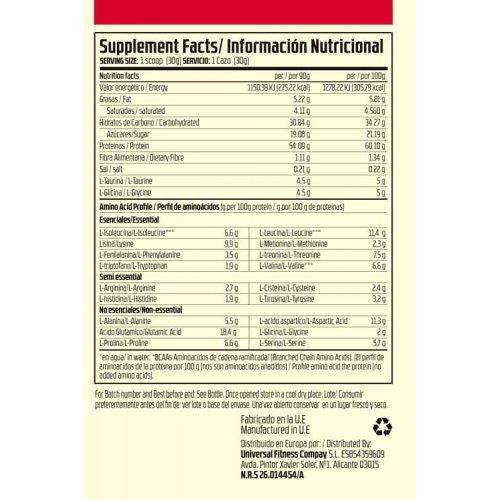 proteínas nutrición deportiva