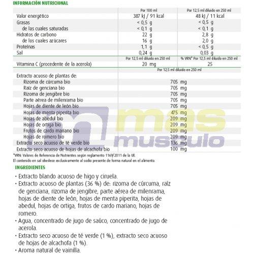 Detox Bio Salus 250ml